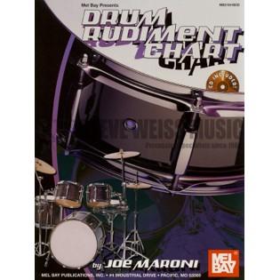 maroni drum rudiment chart cd snare drum method books with recording snare drum steve. Black Bedroom Furniture Sets. Home Design Ideas